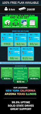 FREE ✪ VPSCraft ✪ SSD Minecraft Server ✪ Multicraft ✪ Free ... How To Host A Minecraft Sver 11 Steps With Pictures Wikihow Hosting Reviews Craft Area Free 1112 Youtube Easily Host Sver Geekcom Game Company Free Minecraft Hosting 174 And 24 Slots Top 5 2013 Cheep Too The Best Mcminecraft Sver Host By Pressup On Deviantart For Everyone Proof Better