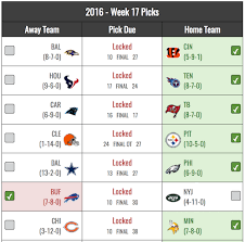 NFL Pick em Football Pools Create Your Pool For Free