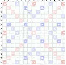 Scrabble Tile Values Wiki by Scrabble Encyclopedia Gamia Fandom Powered By Wikia