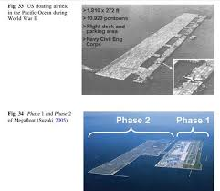 Kansai Airport Sinking 2015 by History And Future Of Floating Airports And Modular Floating