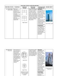 100 Burj Al Arab Plans 299258315 Structural Systems For High Rise Buildings