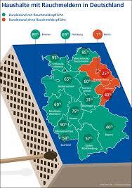 leichtsinn 41 aller haushalte in deutschland ohne rauchmelder