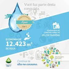 Dia Mundial Da Água TJDFT Reduz Consumo Do Recurso Em 11