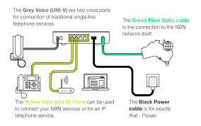 Power Outages And The NBN | Infiniti Telecommunications Introducing Voip Gateways Voice Over Ip Networks Part 1 Ooma Telo 2 Phone System White Oomatelowht Bh Photo How Much Does A Premised Based Phone System Cost Small Ringcentral Review 2018 Businesscom Office Sver Edition And Survivability Design Options Power Outages And The Nbn Infiniti Telecommunications Why Systems Work For Businses Blog Best Brands In Work With Us Supply Common Hdware Devices Equipment Connecting An Analog Telephone Line To Vocia Ms1 Using What Does Stand For It Mean Voip Encryption India Mobile