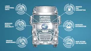 DAF Trucks | Introducing DAF Connect, The State-of-the-art Fleet ... Fleet Management Rental Options Openend Vs Closeend Leasing Truck Innovators Nfis Bill Bliem Why Is So Important Tega Cay Wash Lube Auto Oil Changes Accepts Fleet Cards Ryder Introduces New Commercial App Transport Topics Bell Canada 10 Easy Tips For A Profitable 2018 Bsm Technologies Welcome To Sapphire Vehicle Services Tracking Wabco Expands Its Solutions Business With Major Daf Trucks Introducing Connect The Stateoftheart