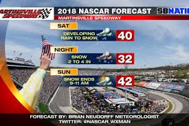 How Will Snow Impact Martinsville Speedway's Race Weekend - SBNation.com Official Event Guide Clay Millican Racing Archives 1 Strutmasters Nhra Leah Pritchett Sets New Quickest Tional Elapsed Time Record Lucas Oil Stadium Seating Chart Monster Truck Map Seatgeek Modesto News Newslocker 2017 Winter Nationals The Veteran Truck Winter Tionals In Denver Youtube Nascar Cup Series Races At Martinsville Stponed Due To Snow Windy City Plays Host Finale Of Season Vwvortexcom Sochi Olympics Reveals Worlds Coolest Vw 2015 Mile High Tionals Denver Notebook Competion Plus Going Out Weekend Hlights Eertainment Madisoncom