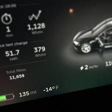 Owning A Tesla In Brooklyn Will Schenk Medium