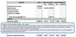 les trésors de la fiche de paie d un cadre gagnant 6 000 euros