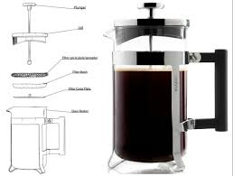 Put In Coffee Pour Water Mash The Thingie You