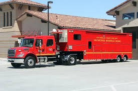 CA, Los Angeles County Fire Department Hazmat Delivery Driver Opportunity In Los Angeles Uber Ready Steady Ups First Job Los Angeles To Oxnard Ep1 American Truck Port Truck Drivers Strike In Long Beachlos Nov 13 Teamsters New Report Shows Lots Of Future Opportunities Transportation Driver Resume Samples Velvet Jobs Las Trash Haulers Make Great Money Thats A Good Thing Your Friend With A Say Hi Goshare Travis And His Oscar Silva Roofer 23 Projects Tacos Primos Food Trucks Roaming Hunger Warehousing Distribution 3pl Dependable Supply Chain Services Valdez Innovations Alex 2