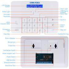 date sans fil gsm système d alarme pour la maison maison