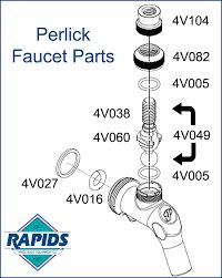 Perlick Beer Tap Tower by Perlick Parts U0026 Tools