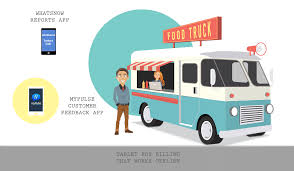 Mobile Canteen - Food Truck GST Billing Software Provider In Bangalore Food Truck App On Behance Nowson Live It Now Chef Gets Featured The Store And Google Play Myfoodtruckapp Twitter Httpswwwfacebkcomfoodtruckmobileapp Jays Caribbean Victoria Beretta Makereign Projects Discovery Dribbble Likang Sun Designer Portfolio Private Events Dos Gringos Mexican Kitchen Creating A Mobile For Your Business Foodtruckr Birmingham Food Truck App Ppares Launch With 58 Beta Sters Find Street Eat St Frolic Hawaii