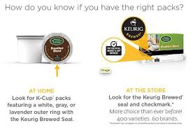 How To Choose K Cups That Are Compatible With Keurig 20