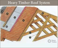 tongue and groove wood roof decking black construction llc