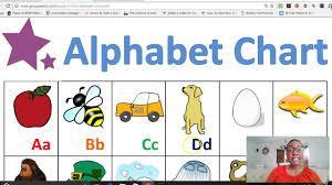 How to Teach My Child to Read Use an Alphabet Chart to Teach