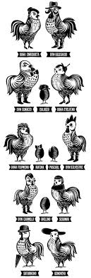 25+ Trending Roosters Restaurant Ideas On Pinterest | Chicken Logo ... 8fa270fd3cc2aee7fb469fc73f644c687ajpg 70 Best Irish Pubs Images On Pinterest Pub Interior Pub If Rochester Bars Were Girls 78b0623f87ca05a54382f7edaccesskeyid4aec7ca5a3a96e202cdisposition0alloworigin1 213 Cool Garden Ideas Gardening 25 Beautiful Chicken Restaurant Logos Ideas Victor Pecking Rooster Toy Youtube Siggy The Farm Dog From Bronx To Barn House In Quiet Couryresidential Set Vrbo Pickers At Old Tater Nc Weekend Unctv Home Test 2 Snow Creek Larkspur