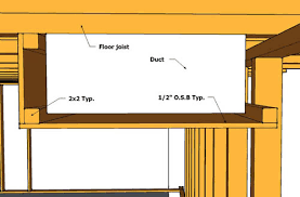 Distance Between Floor Joists by Basement Framing How To Frame Your Unfinished Basement