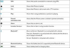 Display Icons Apple iPhone