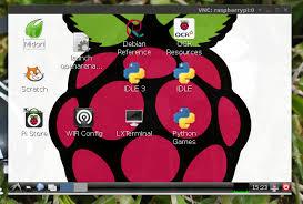 bureau à distance avec le raspberry pi en local ainonyme