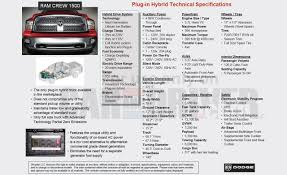 Dodge Ram Dimensions - Bing Images   Travel - Vechicals   Pinterest ... Diesel Tanker Trucks Manufacturer Cement Bulk Trailers Tantri 97819066211 Masterplan From Circular Software The New Cascadia Specifications Freightliner 26ft Moving Truck Rental Uhaul Fuel Tank Size Best Image Kusaboshicom Stainless Steel Fuel Tank Semitrailtanker With Good Dimension Chemical Iso General Specs Odyssey Logistics Technology Westmark Liquid Transport And Trailer Manufacturer Design Guidelines For Loading Terminal Frequency 3000gallon Customfire