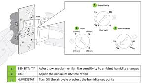 Humidity Sensing Bathroom Fan tech talk u2013 humidity sensor and fan control works like magic