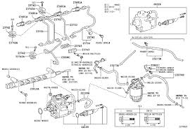 Auto Parts Online Diagrams - Complete Wiring Diagrams • Ford F150 Parts Accsories Shop Online Autoeqca Truck Competitors Revenue And Employees Owler Cool Ford Truck Parts Design Best Car Gallery Image Wallpaper Volvo News Of New 2019 20 Dodge Classic Calamo Genuine Gm Natural Bruder Mack Granite Garbage Buy At Nile Freightliner Sterling Western Star Dealer Heavy Full Bus Package Via Rdp Special Offers Htc Heathrow