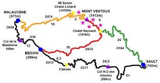 vaucluse mont ventoux 1912m par bédoin malaucène sault
