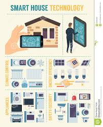 Smart House Technology Stock Vector. Image Of Electricity - 92594360 Perch Lets You Turn Nearly Any Device With A Camera Into Smart Modern Smart Home Flat Design Style Concept Technology System New Wifi Automation For Touch Light Detailed Examination Of The Market Report For Home Automation System Design Abb Opens Doors To Future Projects The Greater Indiana Area Ideas Remote Control House Vector Illustration Icons What Is Guru Tech Archives Installation Not Sure If Right You Lync Has