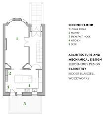 100 Zeroenergy Design ZeroEnergy Modernizes A Historical South End Row House