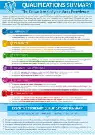 How To Write A Qualifications Summary Infographic | Blogging ... How To Write A Perfect Cashier Resume Examples Included Pin By Resumejob On Job Nursing Resume Mplate Summary That Grabs Attention Blog Housekeeping Example Writing Tips Genius For Students Professional Graduate Profile Guide Rg Retail Functional With Sample Rumes Wikihow 18 Amazing Restaurant Bar Livecareer Office Description Duties Box