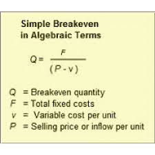 Break Even Point Analysis In Steps From Fixed And Variable Cost