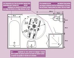 emejing accessibilité salle de bain gallery transformatorio us
