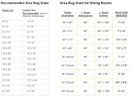 Common Rug Sizes Brilliant Amazing Dining Room Rugs Size Area Standard Plan Square