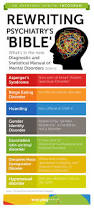 Dsm 5 Desk Reference Download by 150 Best Therapy Clinician U0027s Toolbox Images On Pinterest