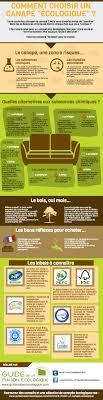 choisir un canapé infographie comment choisir un canapé écologique guide de la