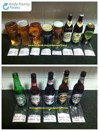How Much Alcohol Is In Beer Free 10 Top Brands Beer