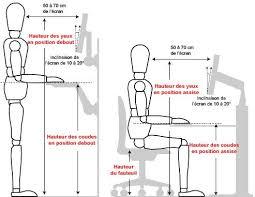 les 25 meilleures idées de la catégorie ergonomie bureau sur