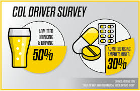100 Dac Report For Truck Drivers Guest Blog Educate Drivers On The Drug And Alcohol