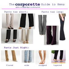 Guide to fortable Heels