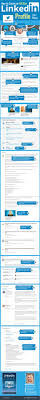The Upper Deck Company Llc Linkedin by Best 25 Search Ideas On Pinterest Resume Ideas Job Search And