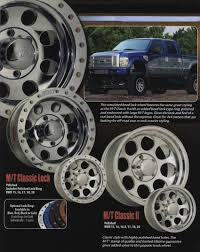MICKEY THOMPSON CUSTOM WHEELS/RIMS