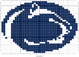 Best 25+ Penn State Logo Ideas On Pinterest | Penn State Sports ... Todd Blackledge 1982 National Championship At Penn State Barnes Noble Is Planning To Close A Lot Of Stores Again Updated Sing Resume New Pennsylvania University Students Union Giving Tuesday 2017 Bookstore Cafe York City Midtown Modspace Projects Top 10 Ways Save Money While At Campus Collegian Old Station William Low Art Shu Bookstore Continues Transition Setonian Online A Guide Renting And Purchasing Textbooks May 2015 06880