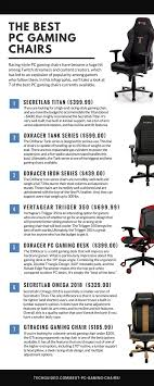 100 Gaming Chairs For S The Best For 2018 AddInfographic