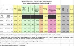 La Suisse Fera Davantage De Contrôles De Salaire Les Policiers Genevois Héros Ou Irresponsables Les Observateurs