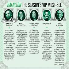 Hit The Floor Character Dies by Hamilton U0027 Creator Lin Manuel Miranda Questlove And Black Thought