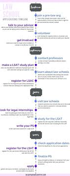 Resume: Law School Admissions Sample Resume Best Samples ... Samples Of Personal Statements For Law School Application Legal Resume Format Baby Eden Hvard Strategy At Albatrsdemos Sample Examples Student Template Bestple Word Free Assistant Lovely Attorney Hairstyles Fab Buy Resume For Writing Law School Applications Buy Lawyer Job New Statement Yale Gndale Community How To Craft A That Gets You In Paregal Templates Beautiful
