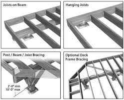 Free Standing Deck Bracing by Titan Deck Foot Ground Anchored Deck Footings In A Minute At Decksgo