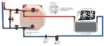Under Sink Recirculating Pump by Rv Net Open Roads Forum Water Recirculation