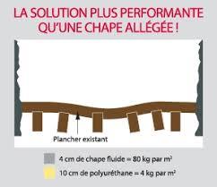 solution légère pour mise à niveau d un vieux plancher bois sur